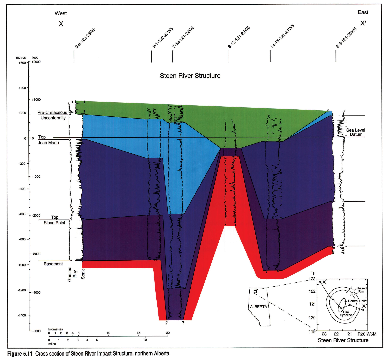 isochron diagrammer virtuelle dating svar