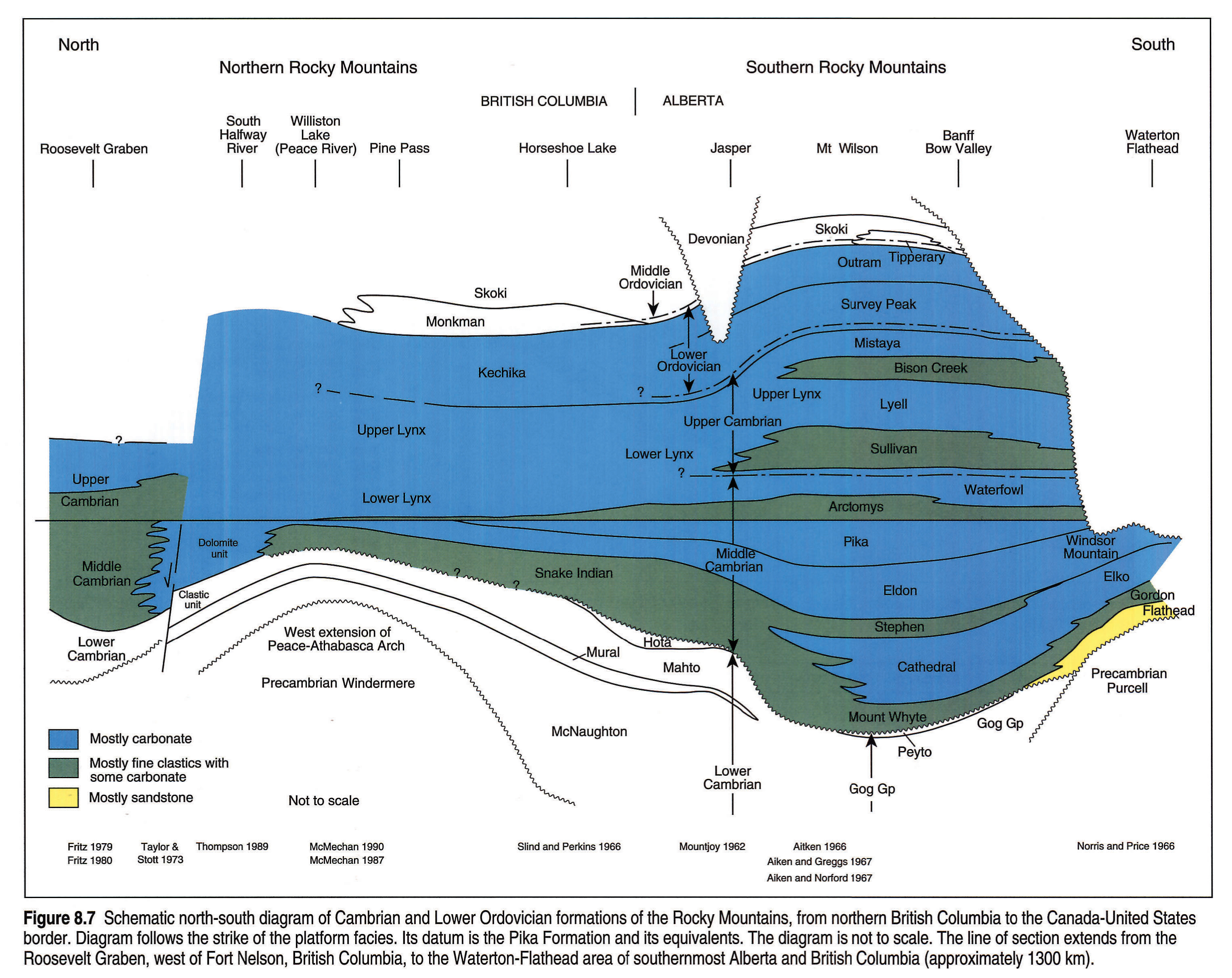 Chapter 8 middle cambrian to lower ordovician strata cathedral formation pooptronica Images