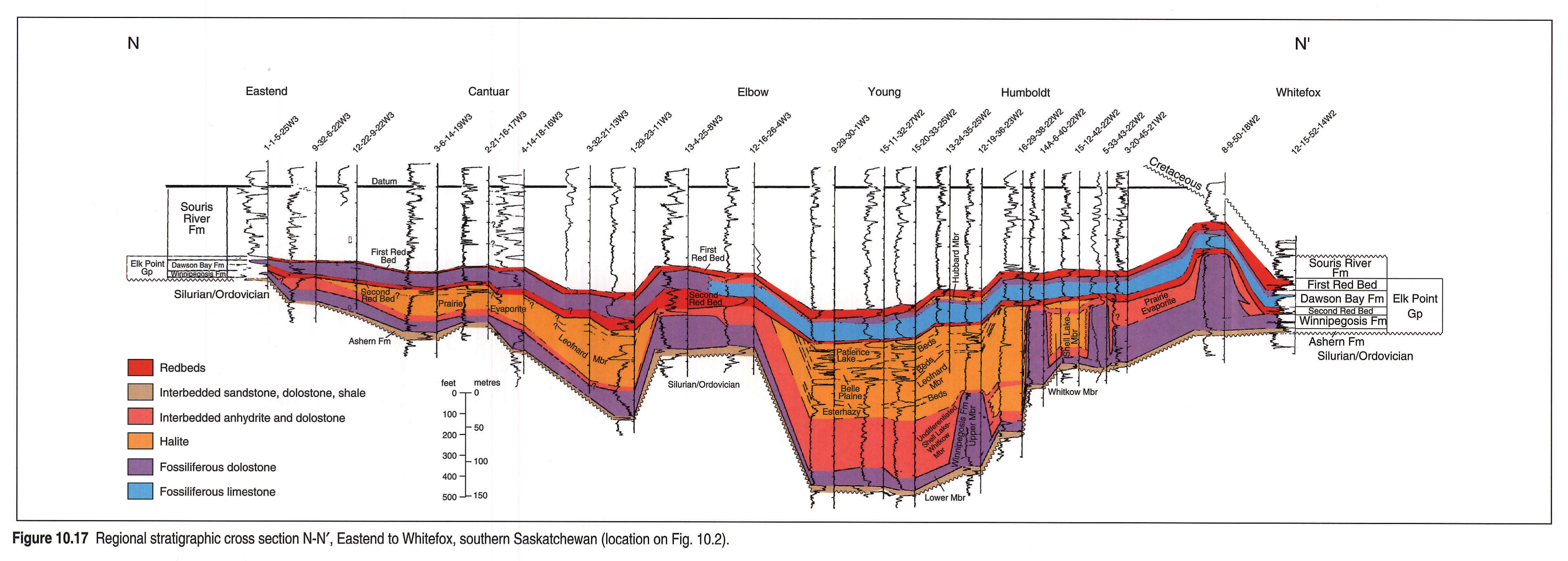 Chapter 10 Devonian Elk Point Group