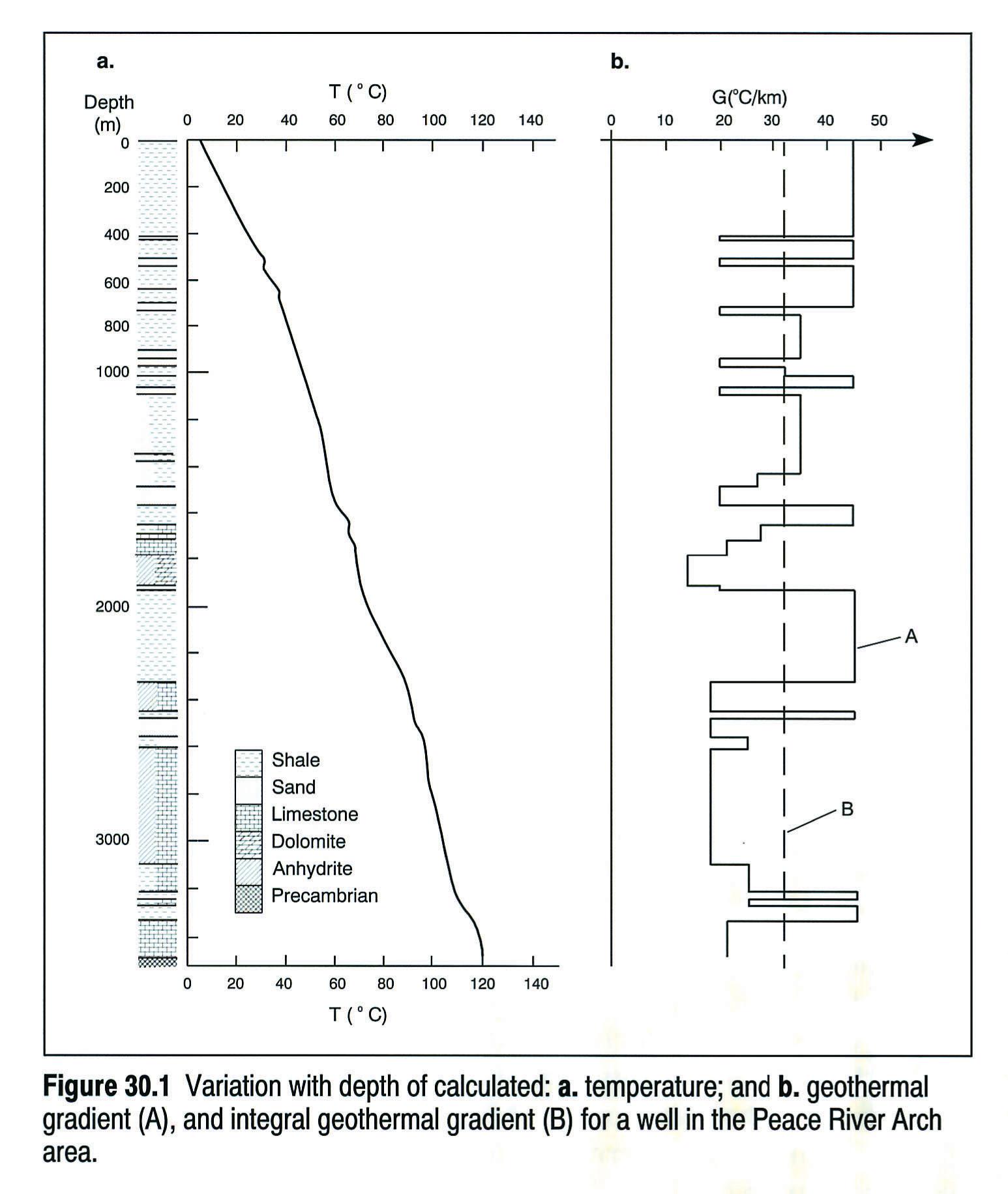 Chapter 30 - Geothermal Regime  Chapter 30 - Ge...