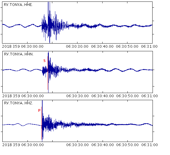 suspected induced earthquake shown that notes the diminishing amplitudes (shaking) of the event.