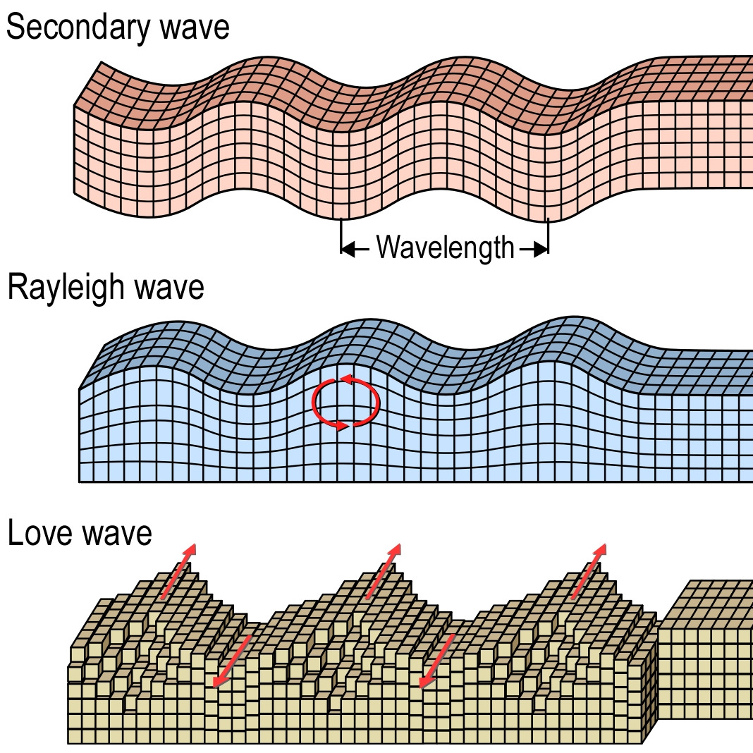 Image of seismic waves